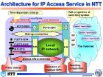architecture for ip access service in ntt