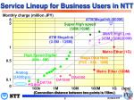service lineup for business users in ntt