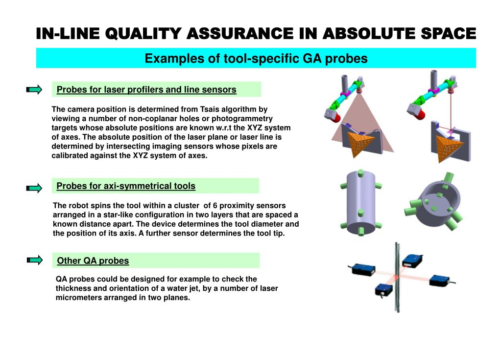 Probes for laser profilers and line sensors
