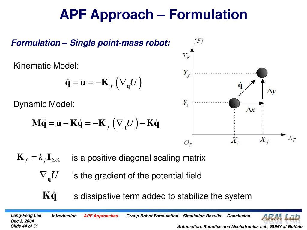 APF Approach – Formulation