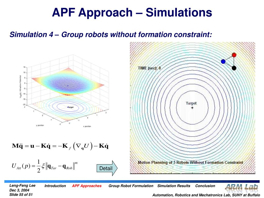 APF Approach – Simulations