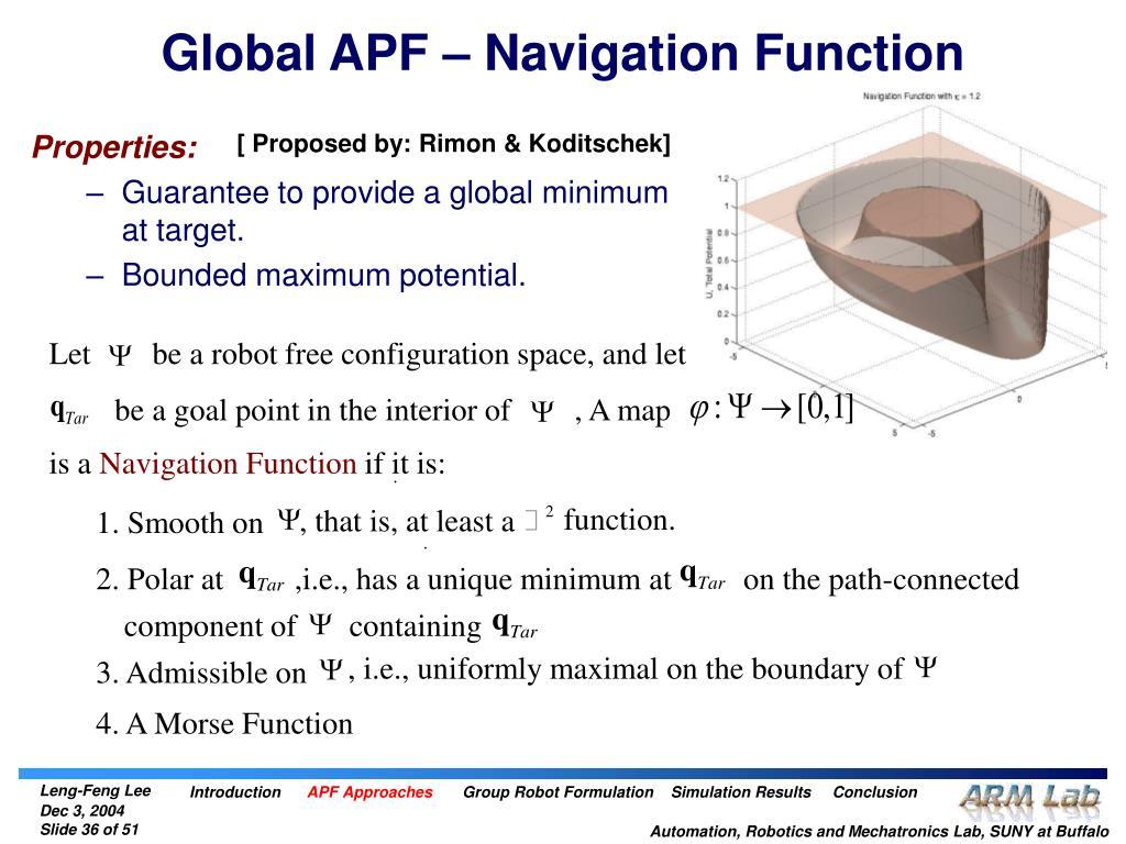 Global APF – Navigation Function