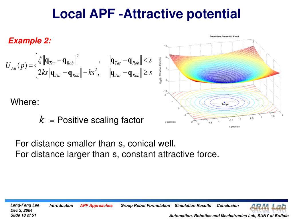 Local APF -Attractive potential