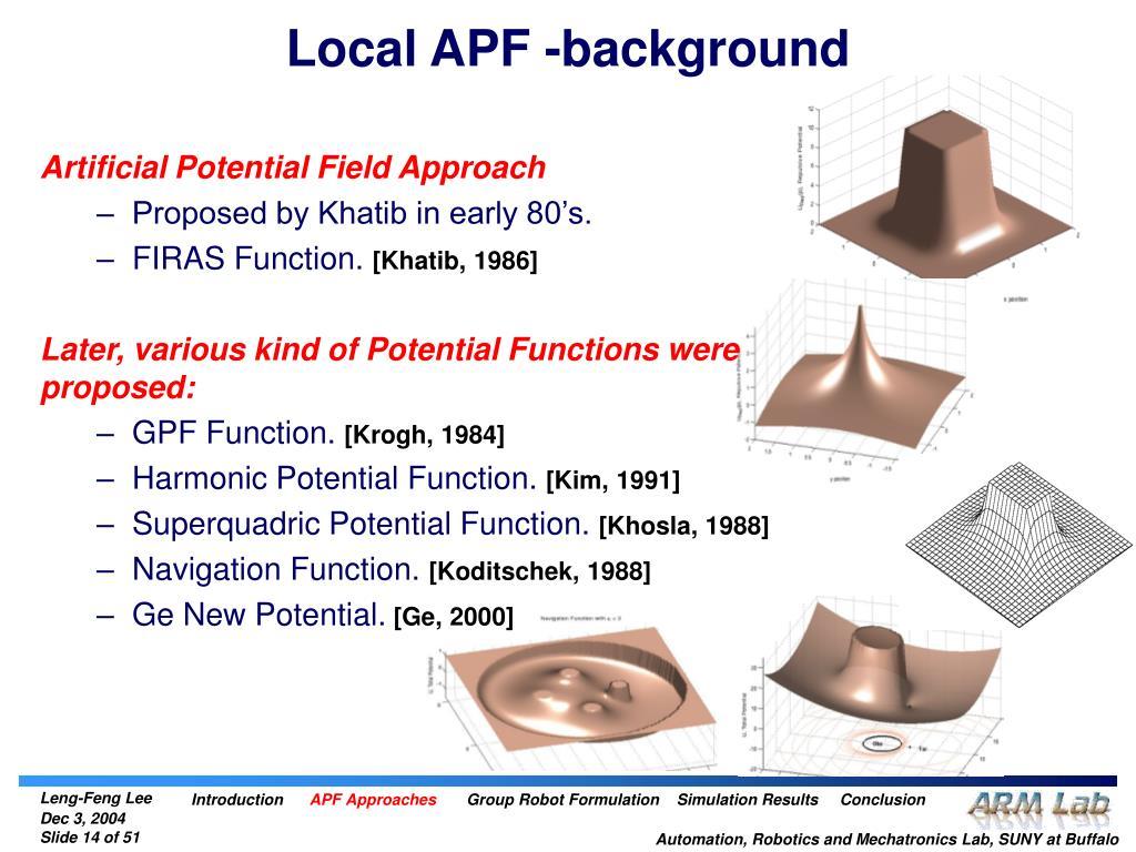 Local APF -background