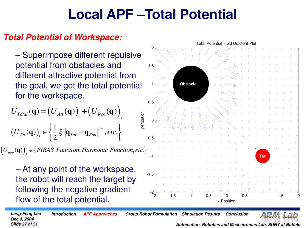 Local APF –Total Potential
