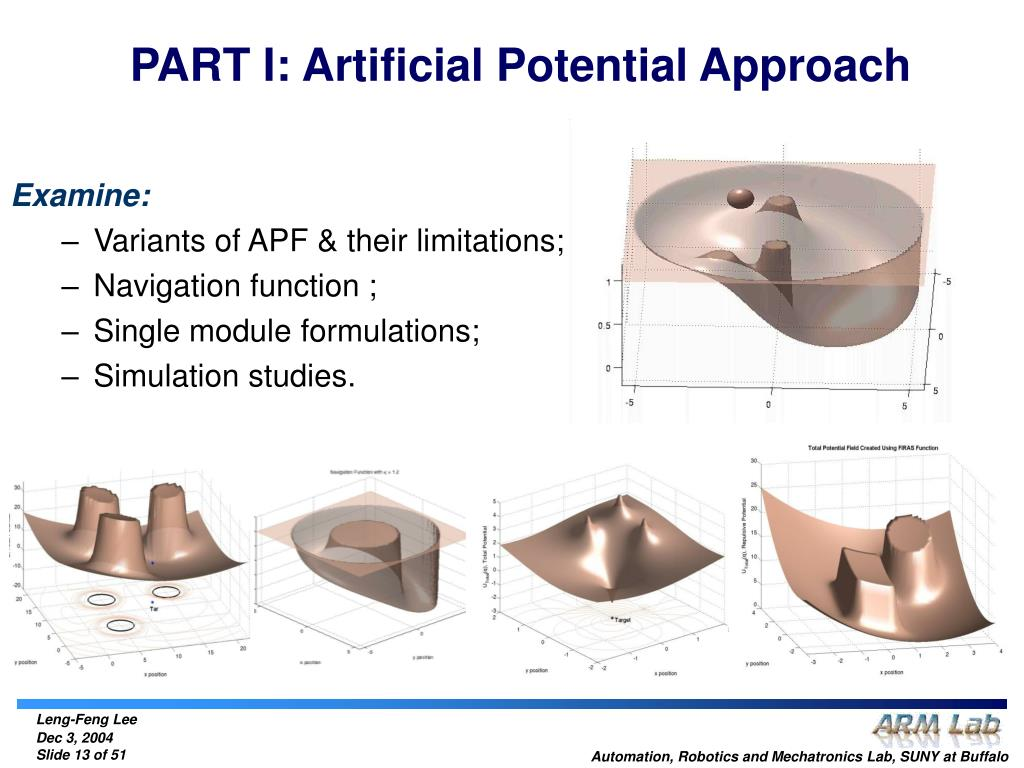 PART I: Artificial Potential Approach