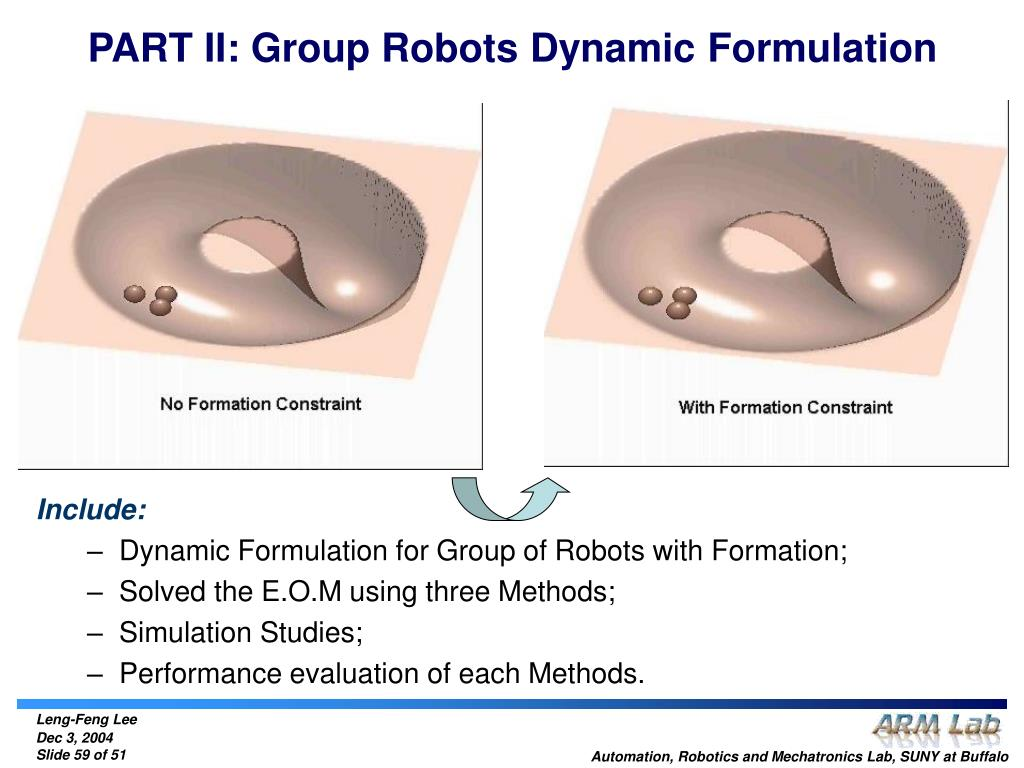PART II: Group Robots Dynamic Formulation