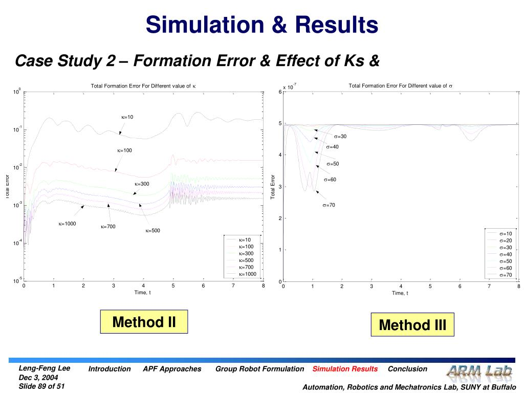 Simulation & Results