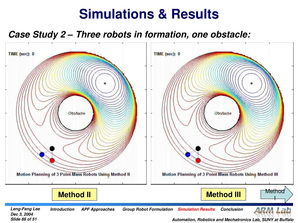 Simulations & Results