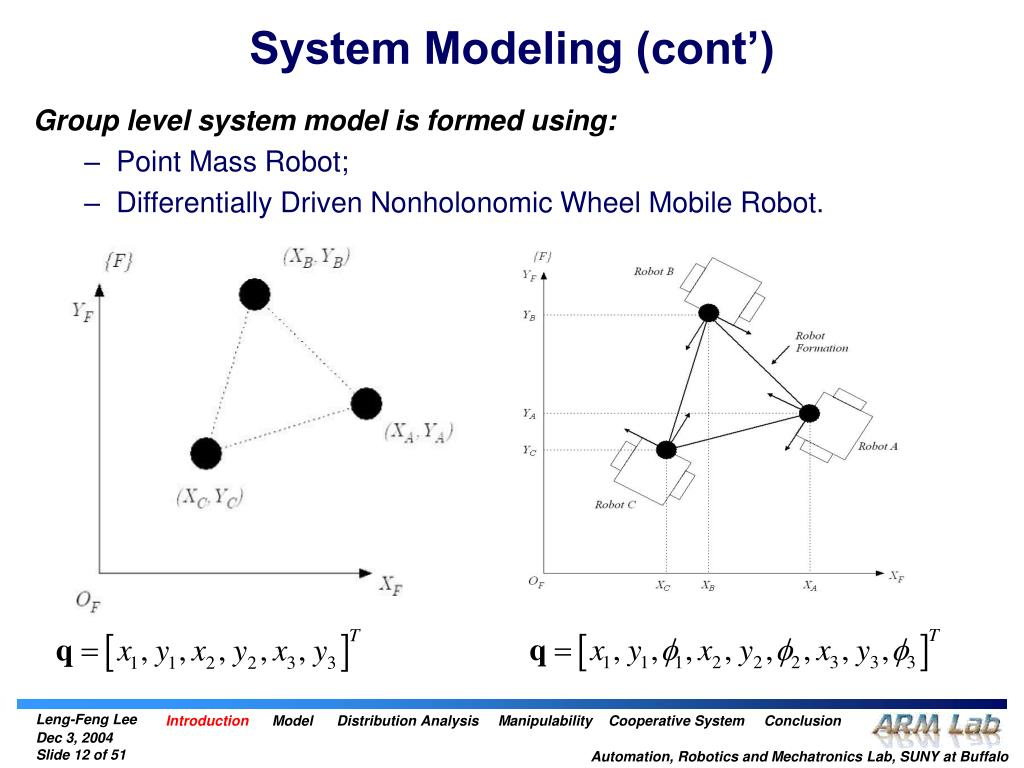 System Modeling (cont')