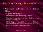 the entry strategy branch office29