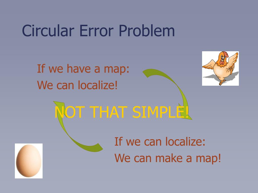 Circular Error Problem