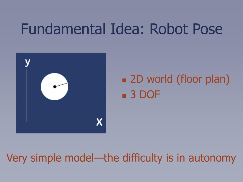 Fundamental Idea: Robot Pose