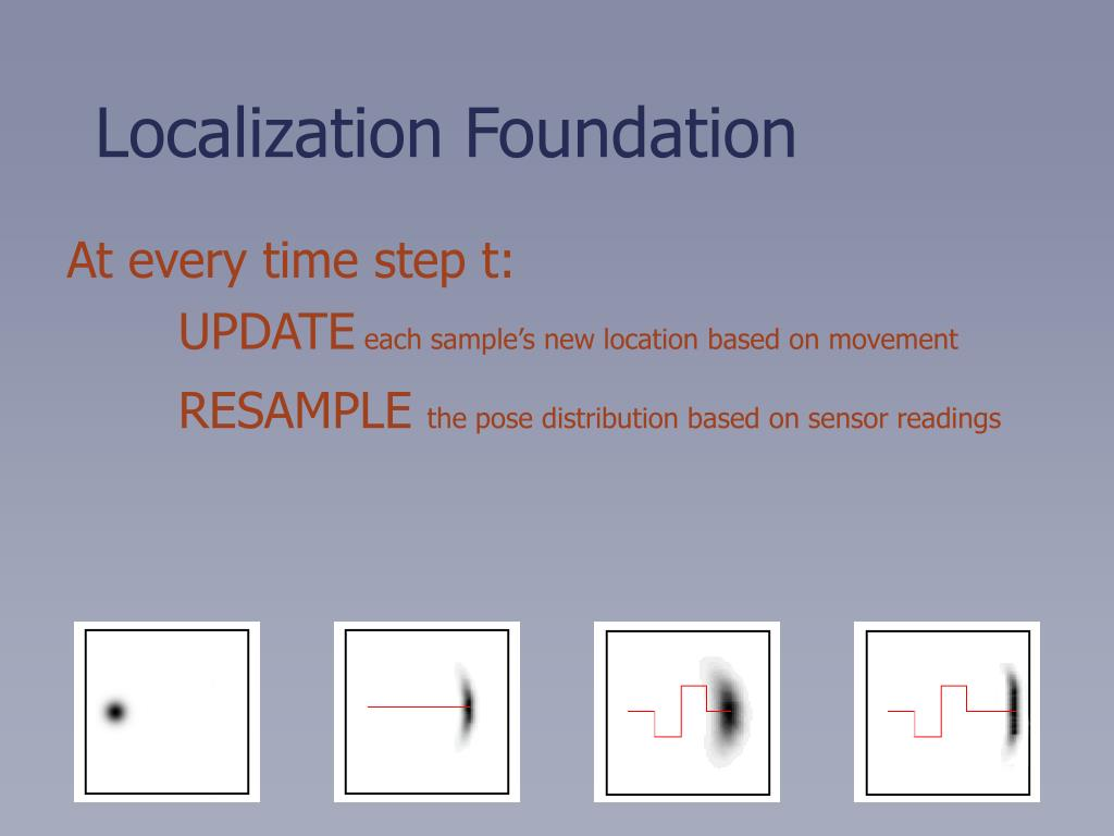 Localization Foundation