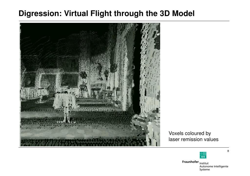 Digression: Virtual Flight through the 3D Model