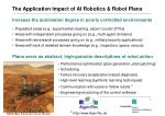 the application impact of ai robotics robot plans