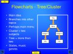 flowcharts tree cluster