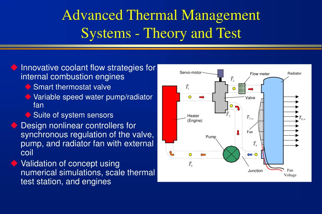 Advanced Thermal Management Systems - Theory and Test