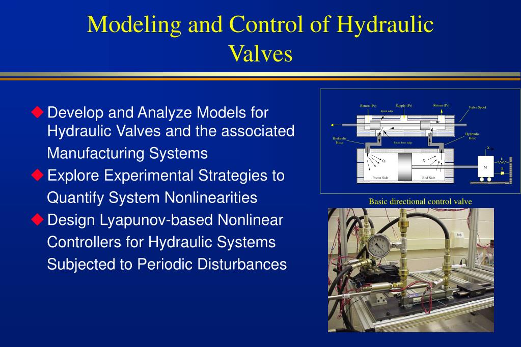 Modeling and Control of Hydraulic Valves
