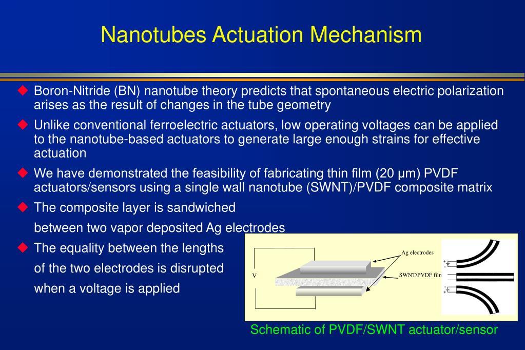 Ag electrodes