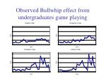 observed bullwhip effect from undergraduates game playing