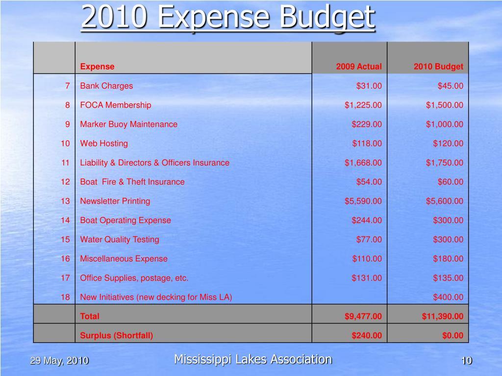 2010 Expense Budget