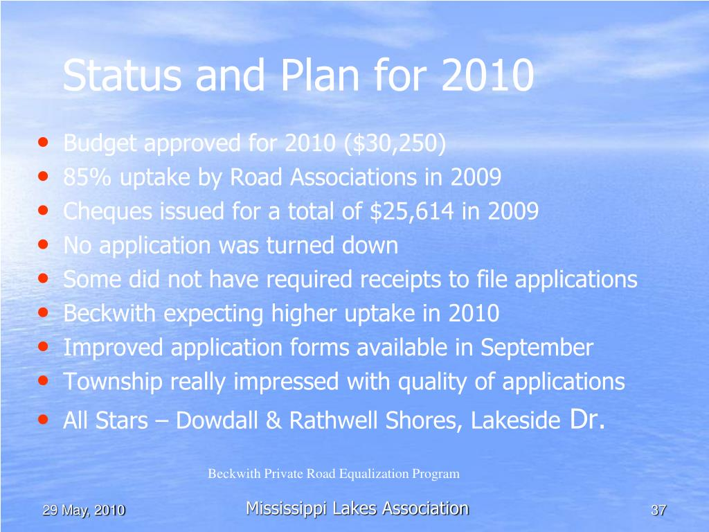 Status and Plan for 2010