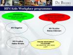 hiv aids workplace programmes6