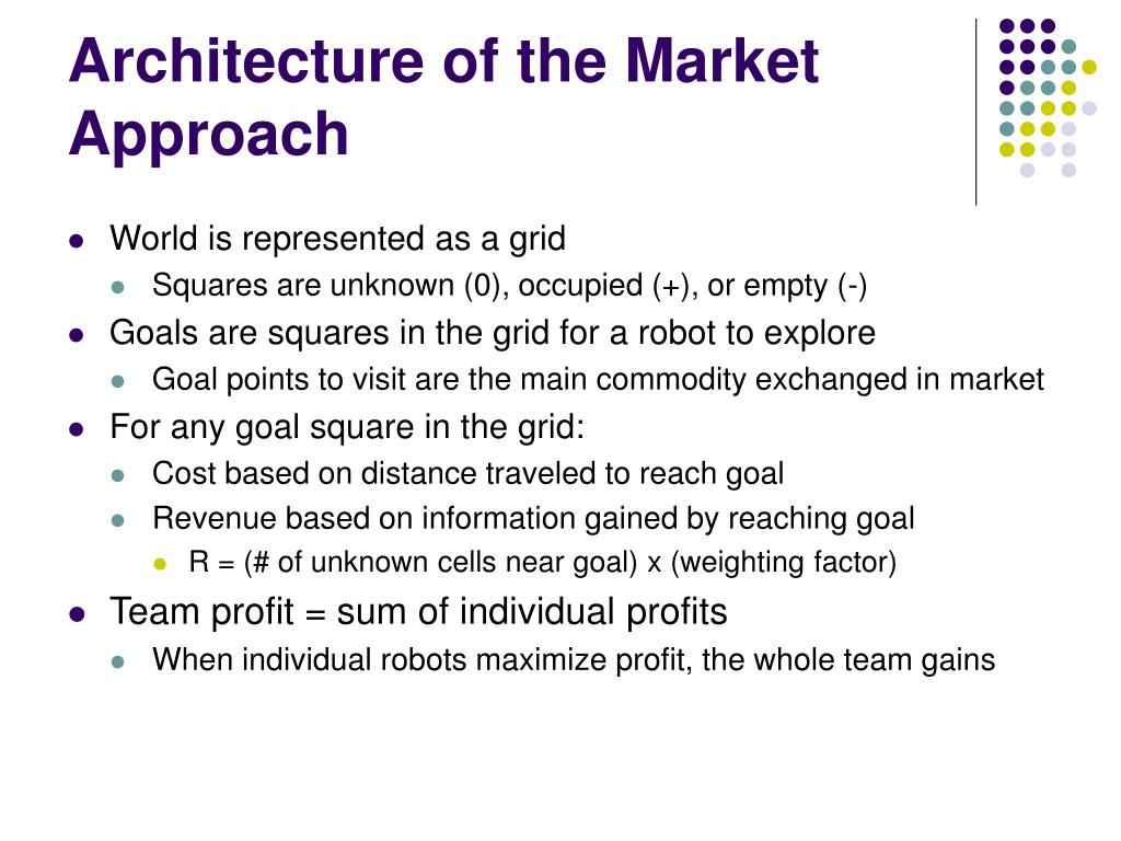 Architecture of the Market Approach