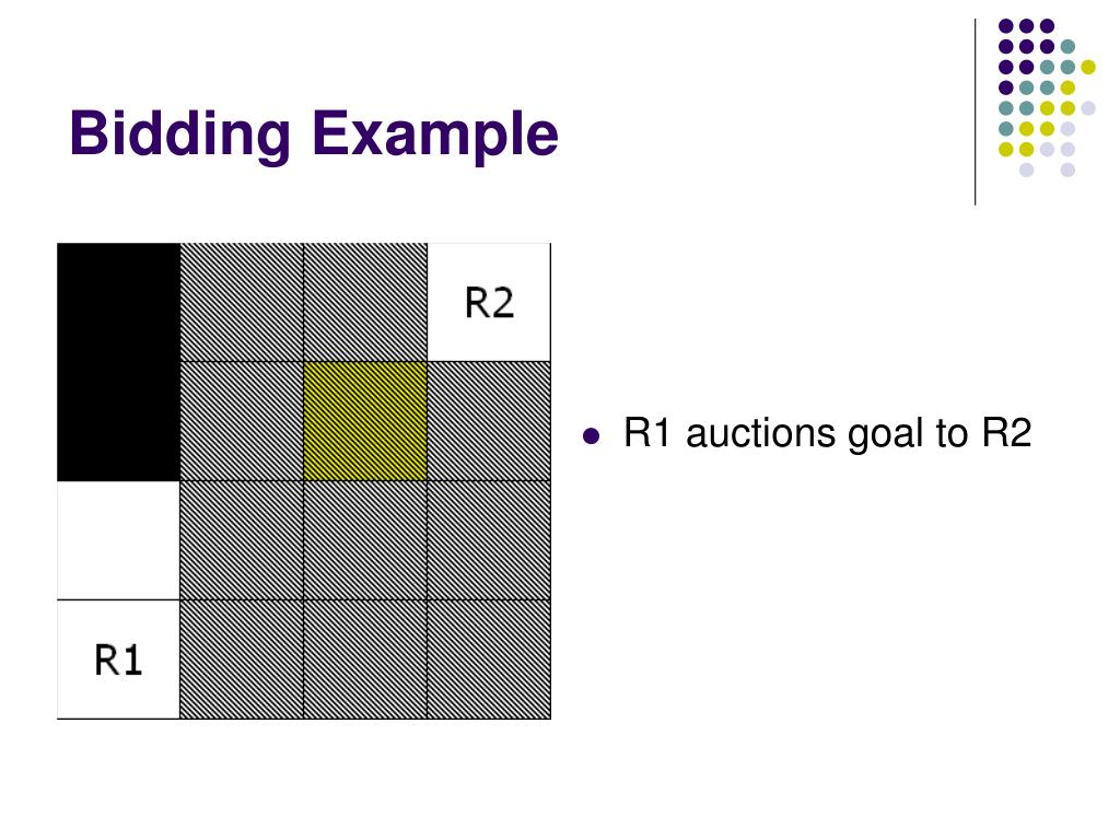 R1 auctions goal to R2