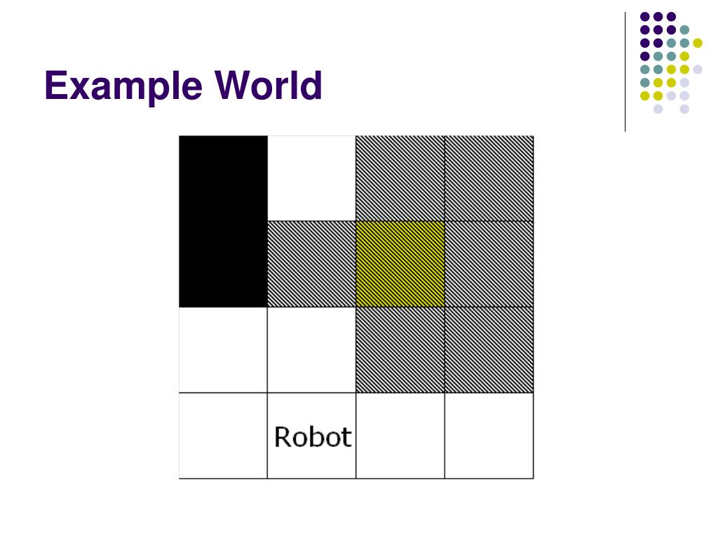 Example World