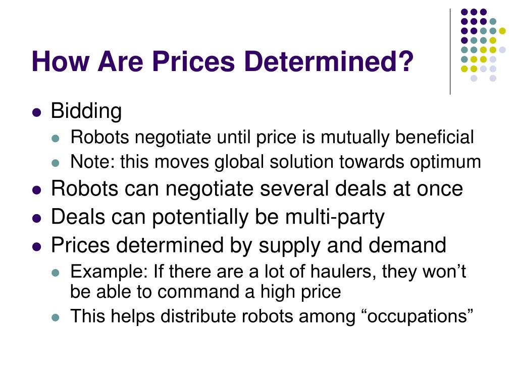 How Are Prices Determined?