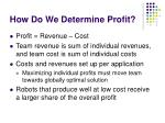 how do we determine profit