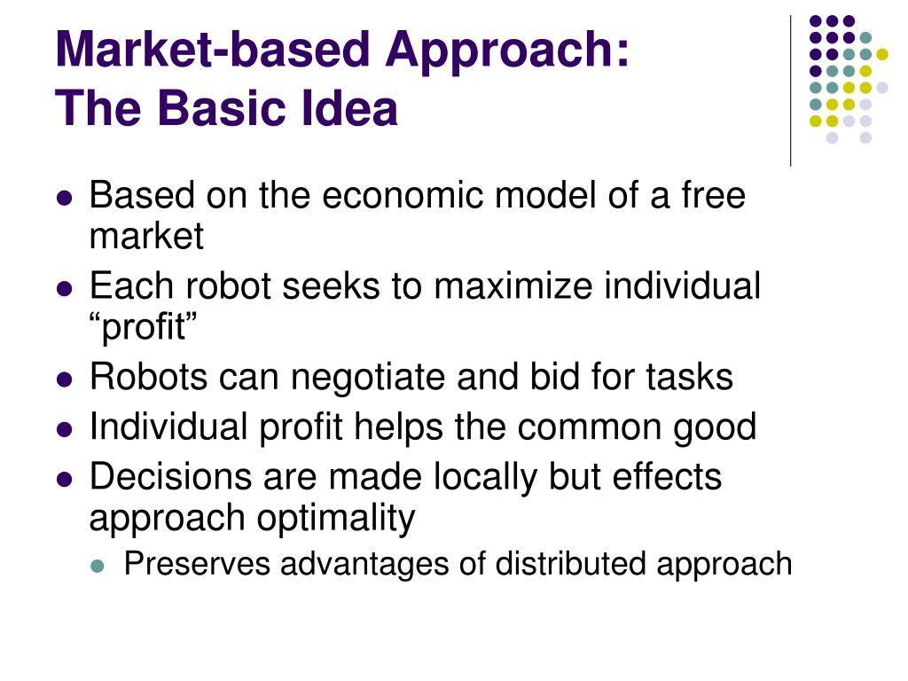 Market-based Approach: