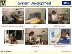 system development1