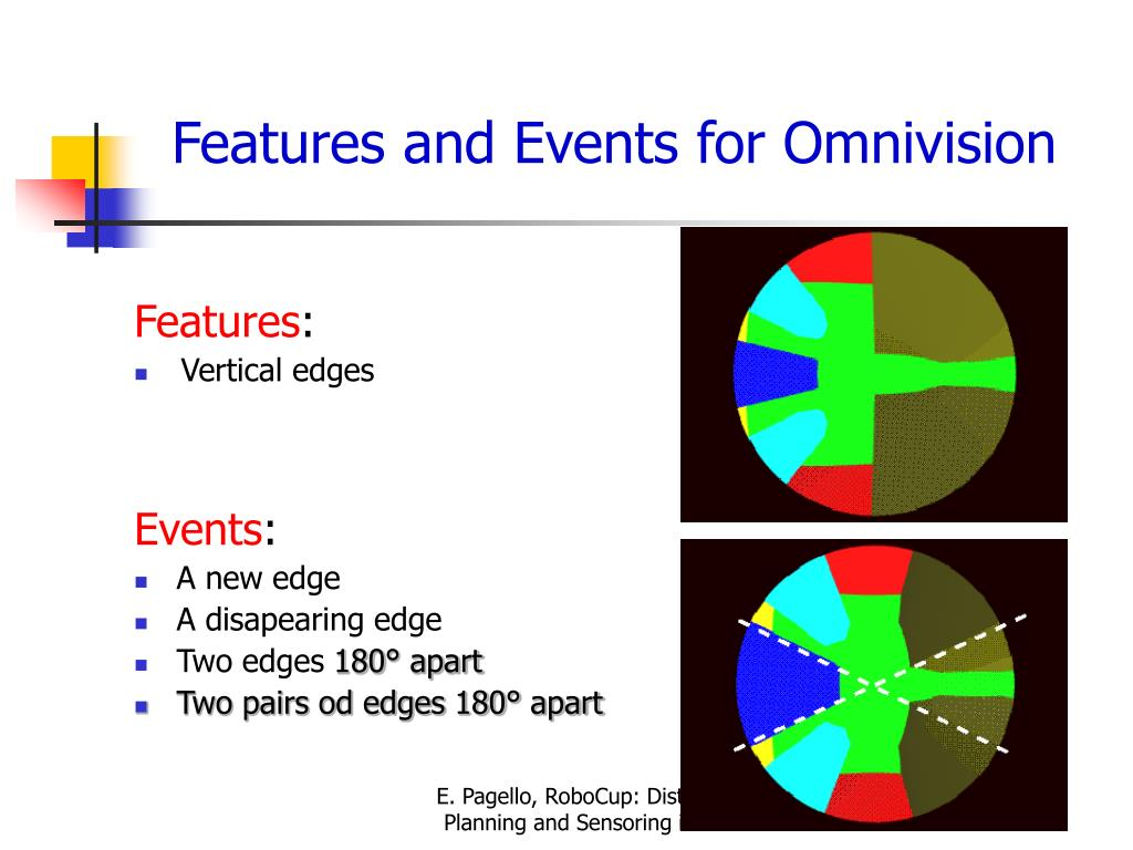 Features and Events for Omnivision