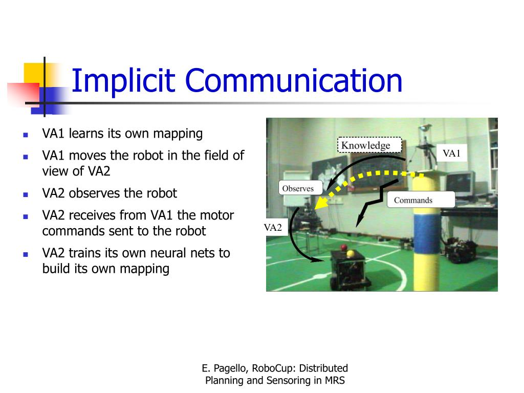 Implicit Communication