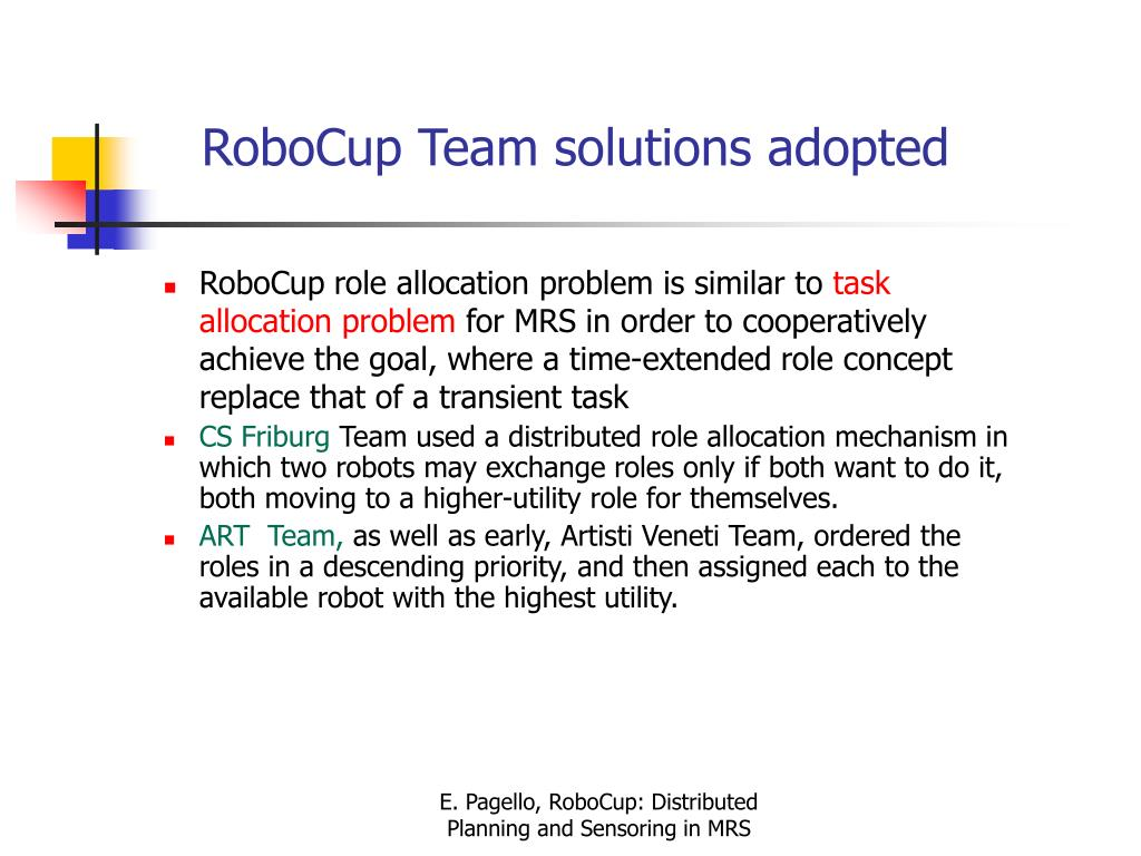 RoboCup Team solutions adopted