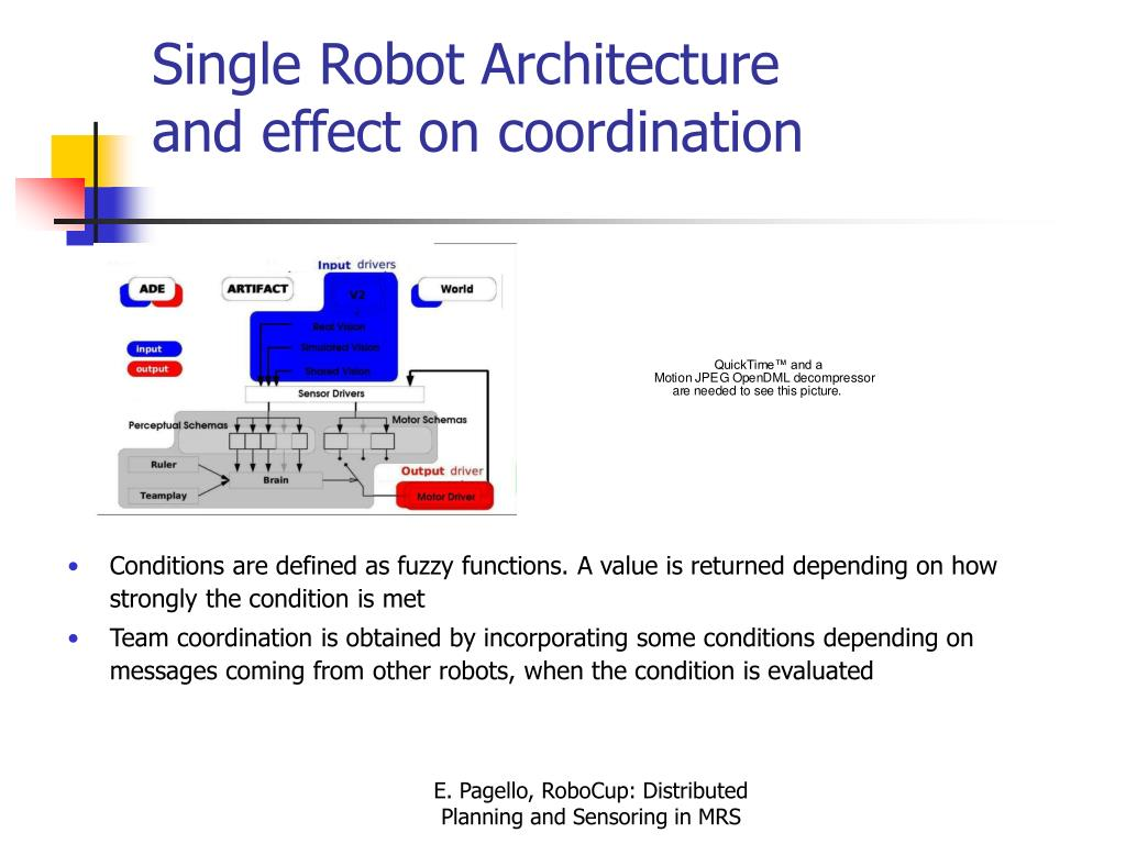 Single Robot Architecture