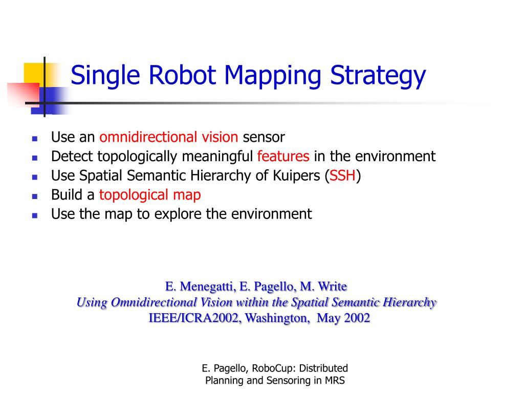 Single Robot Mapping Strategy