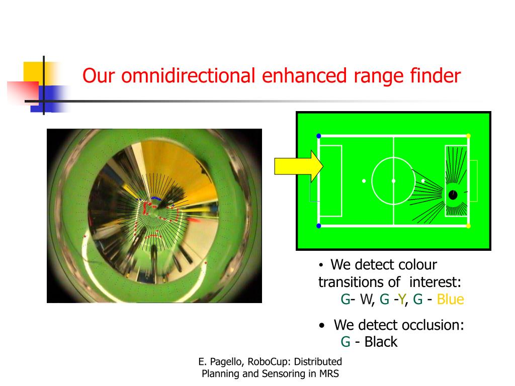 Our omnidirectional enhanced range finder