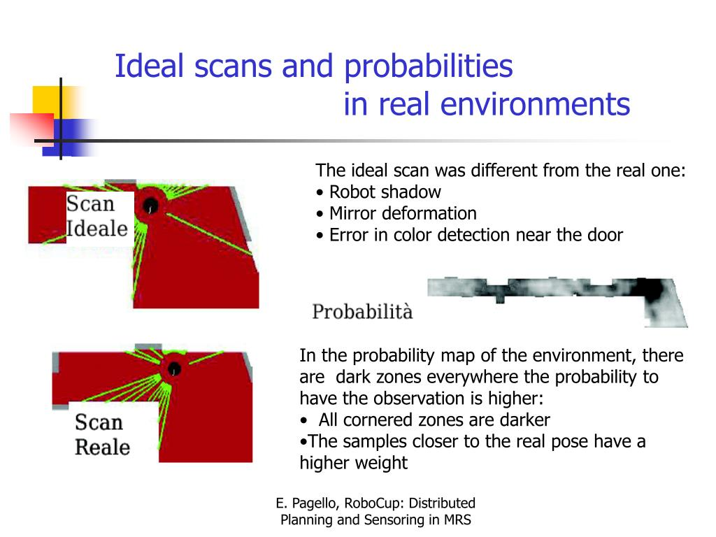 Ideal scans and probabilities