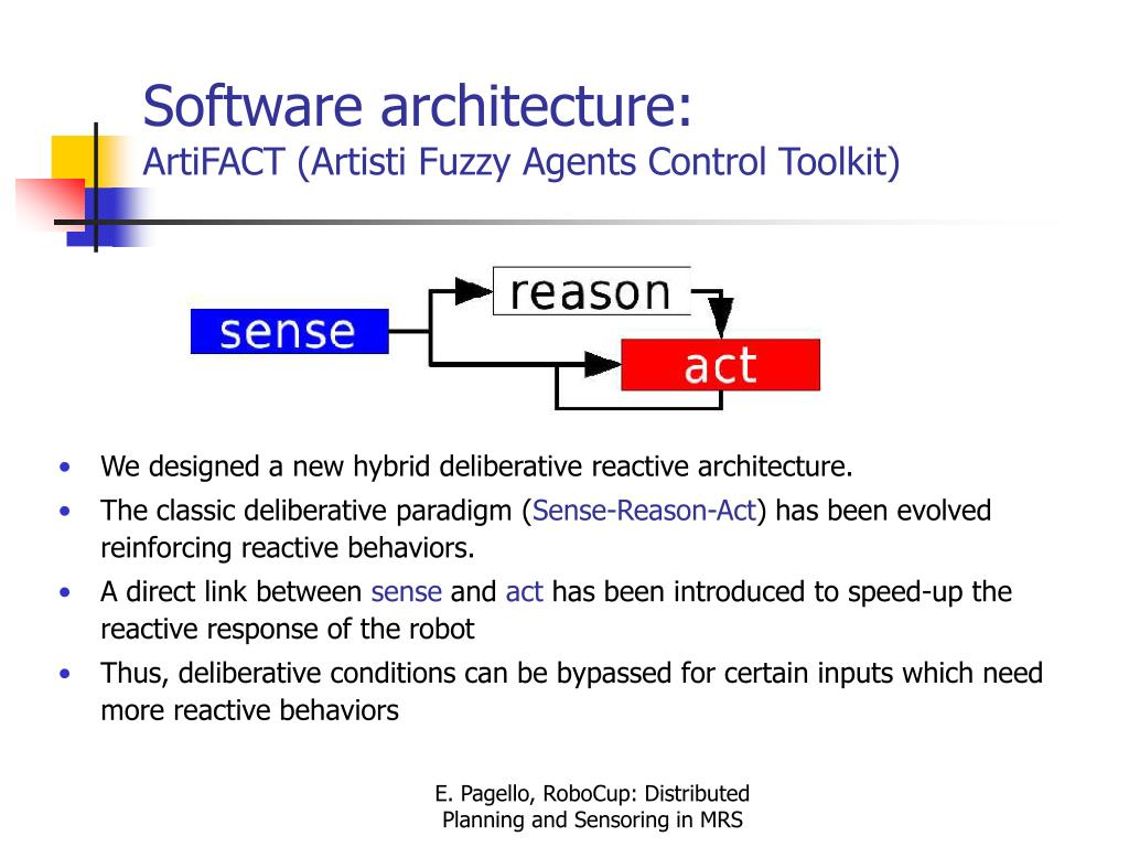 Software architecture: