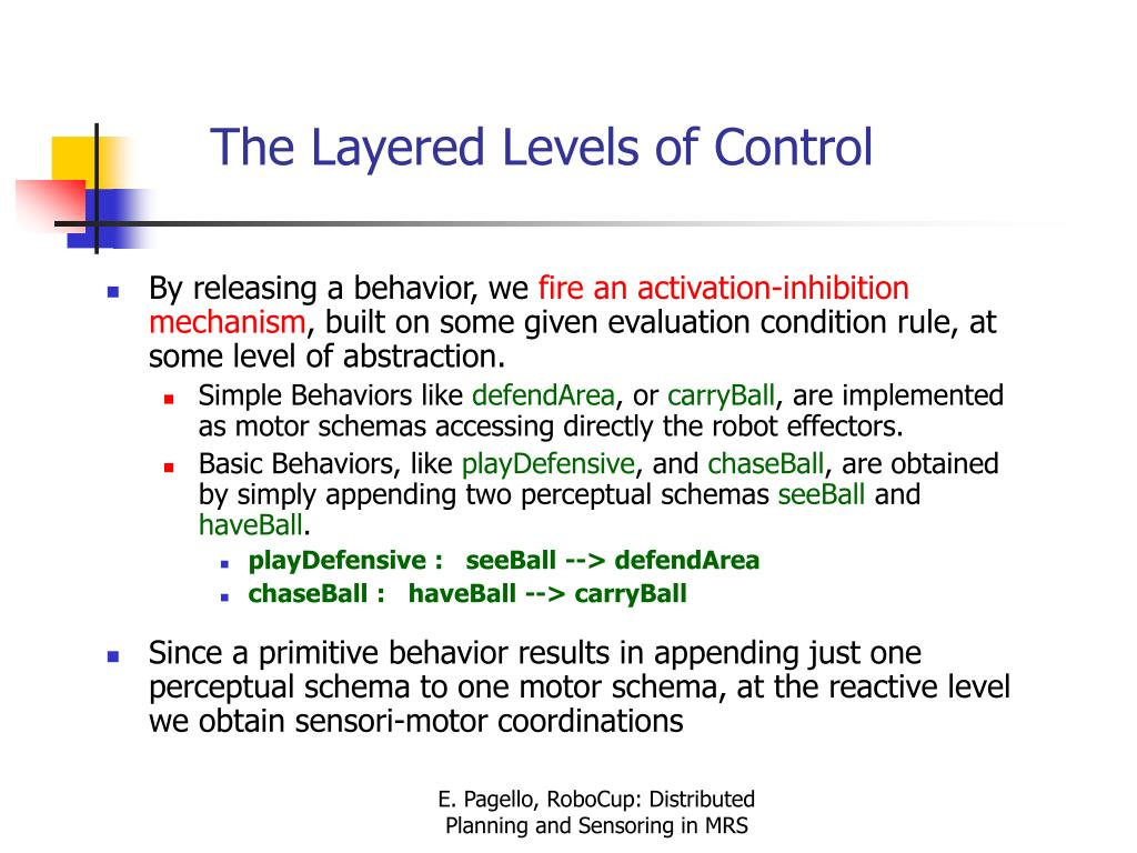 The Layered Levels of Control