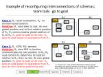 example of reconfiguring interconnections of schemas team task go to goal