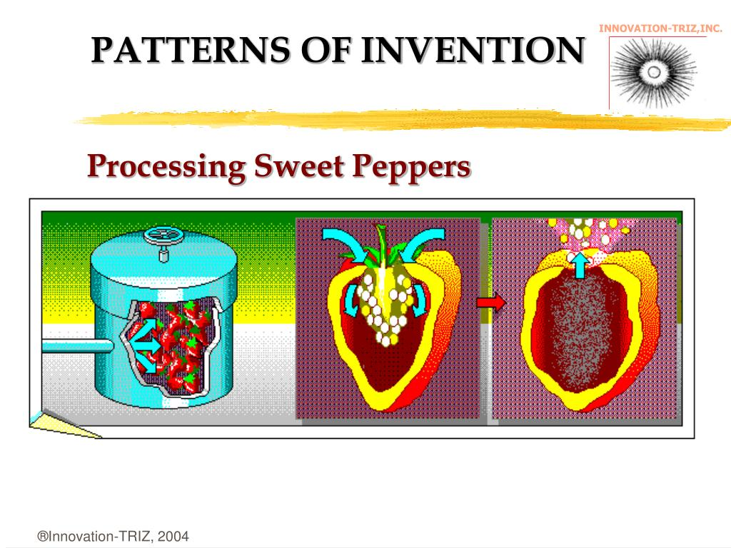PATTERNS OF INVENTION