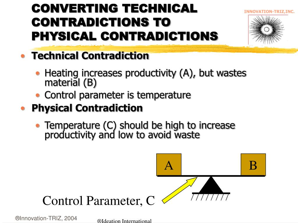 CONVERTING TECHNICAL CONTRADICTIONS TO PHYSICAL CONTRADICTIONS