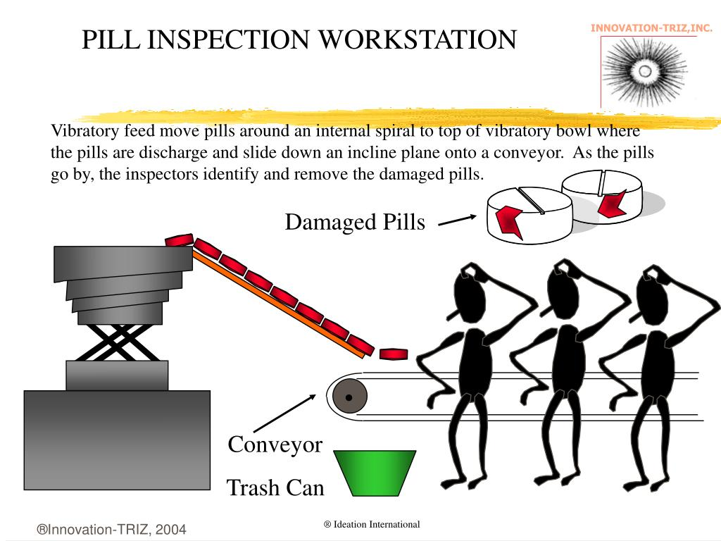 PILL INSPECTION WORKSTATION