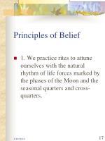 principles of belief