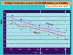 energy performance trend of iocl refineries w r t industry
